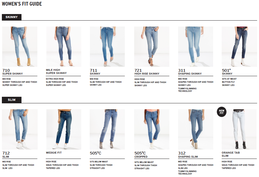The levi's® spring 2019 fit guide is here levi strauss & co.