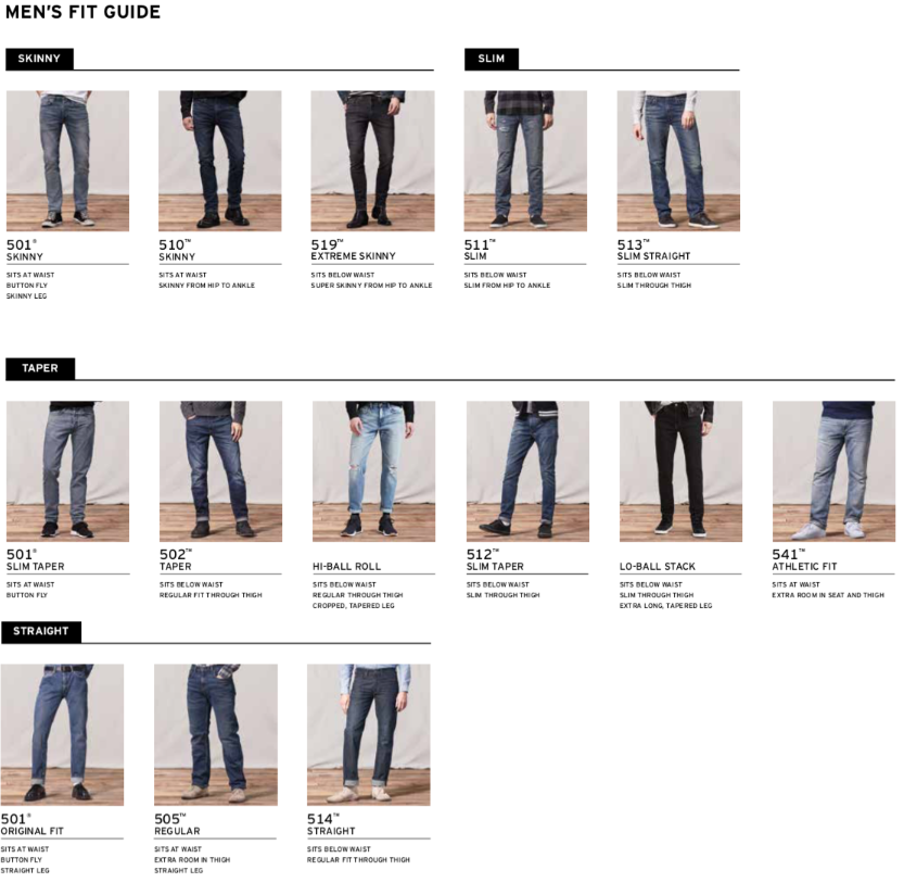 67f23067fa6 The Levi's® Spring 2019 Fit Guide is Here - Levi Strauss   Co   Levi ...